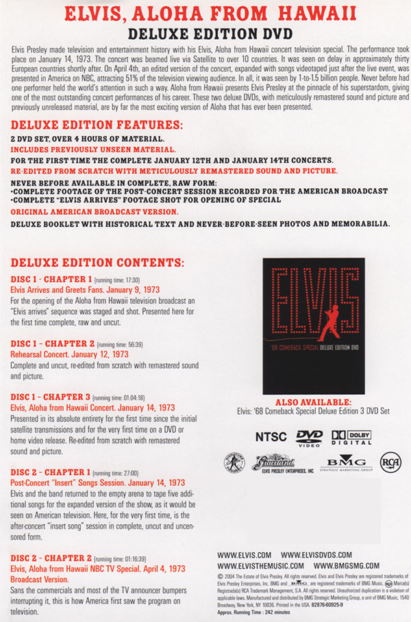 Contents of Elvis Aloha From Hawaii, 2004 Deluxe Edition